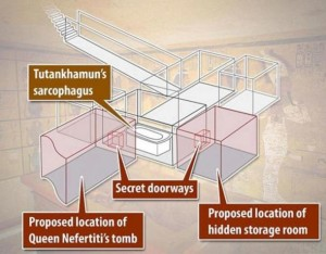 king tutankhamun tomb hidden chambers